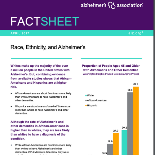 race-ethnicity-alzheimers